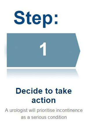 Step 1: Decide to take action. A urologist will prioritise incontinence as a serious condition.